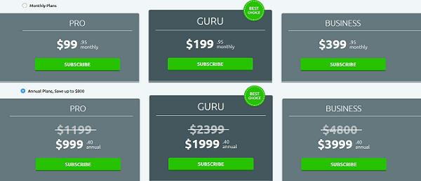 SEMrush Plan and Prices