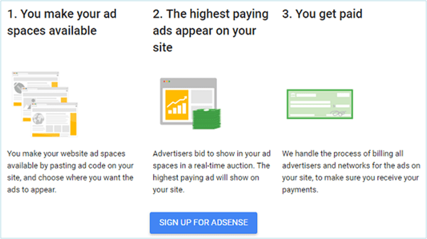 Google Adsense Sign Up