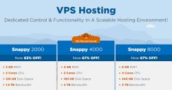 HostGator VPS Hosting Deal