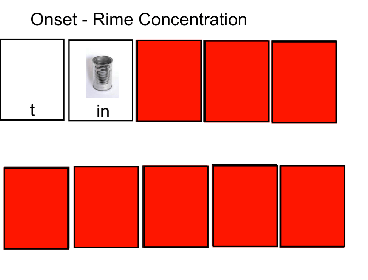 Onset Rime Concentration Smart Notebook Smart Board Ideas