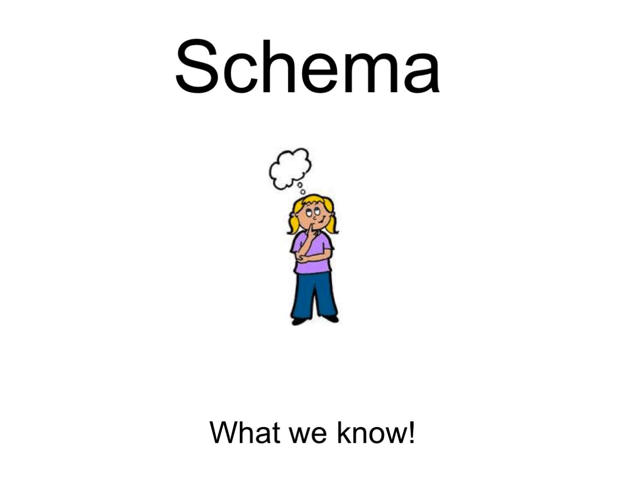 Schema Smart Notebook Smart Board Ideas