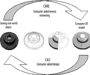Applications of Reverse Engineering 1-1