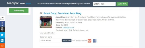 SMARTDORY Nominated For Top 100 Solo Female Travel Blog