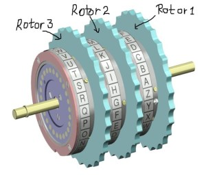 05 enigma machine rotor arrangement