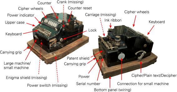 h29 controls