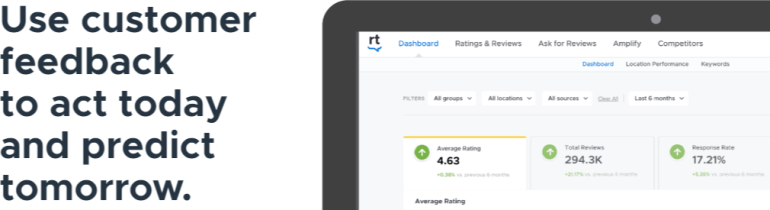 Manage customer reviews as part of efforts to optimize for local search