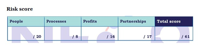 COVID-19 Business vulnerability score