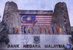 central-bank-negara-malaysia