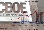 Cboe Exchange to Lower its Bitcoin Futures Prices