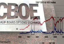 Cboe Exchange