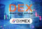 bitmex crypto exchange review