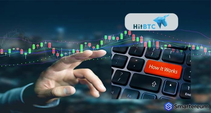hitbtc exchange guide