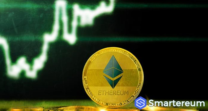 ethereum price chart
