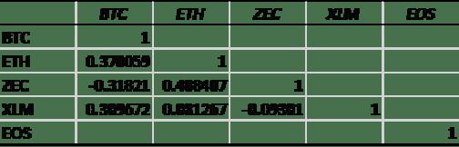 [Image: corr-2016.png?resize=504%2C162&ssl=1]