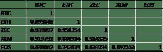 [Image: corr-2018.png?resize=522%2C167&ssl=1]