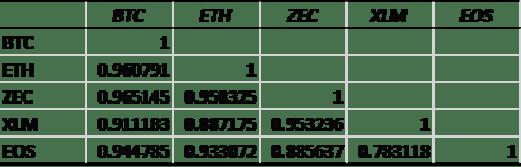 [Image: corr-2019.png?resize=522%2C167&ssl=1]