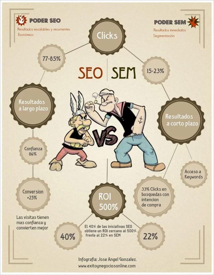 infografia_poder_seo_vs_poder_sem