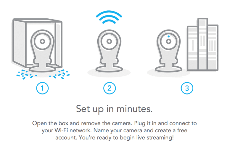It's easy to install a Dropcam.