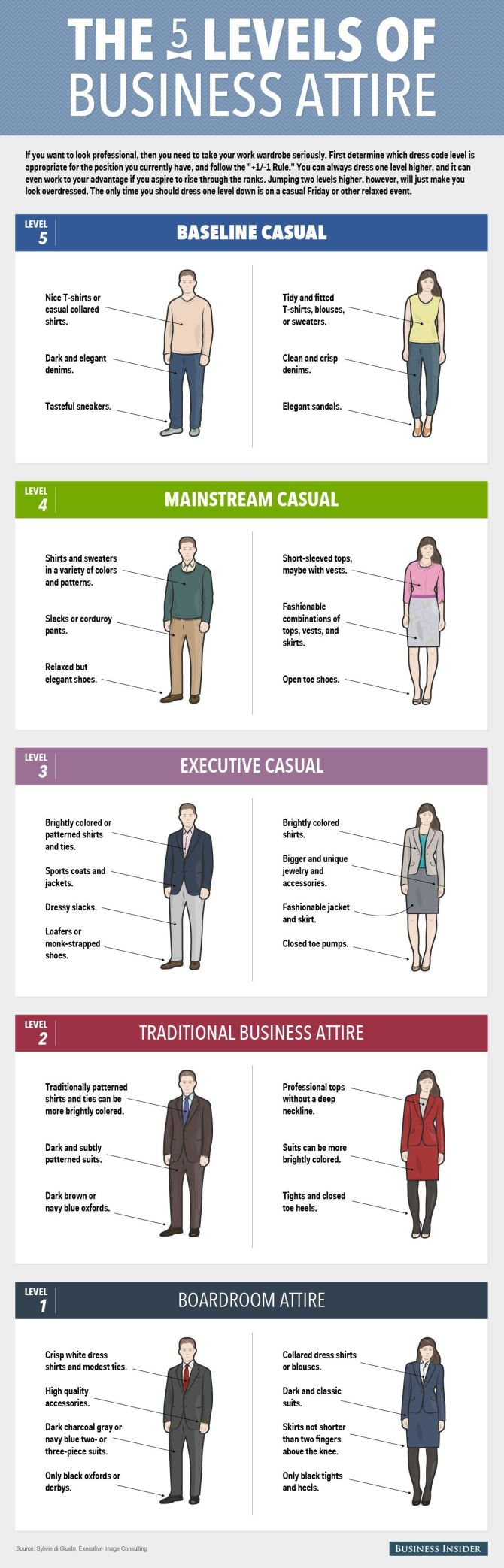 dress for business success infographic