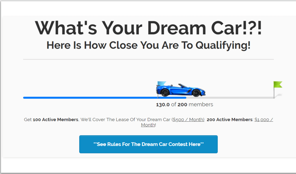 Clickfunels Dream Car contest pays affiliates $500 monthly towards the purchase or lease of their dream car if they have over 100 active members rising to $1000 monthly for over 200 subscribers