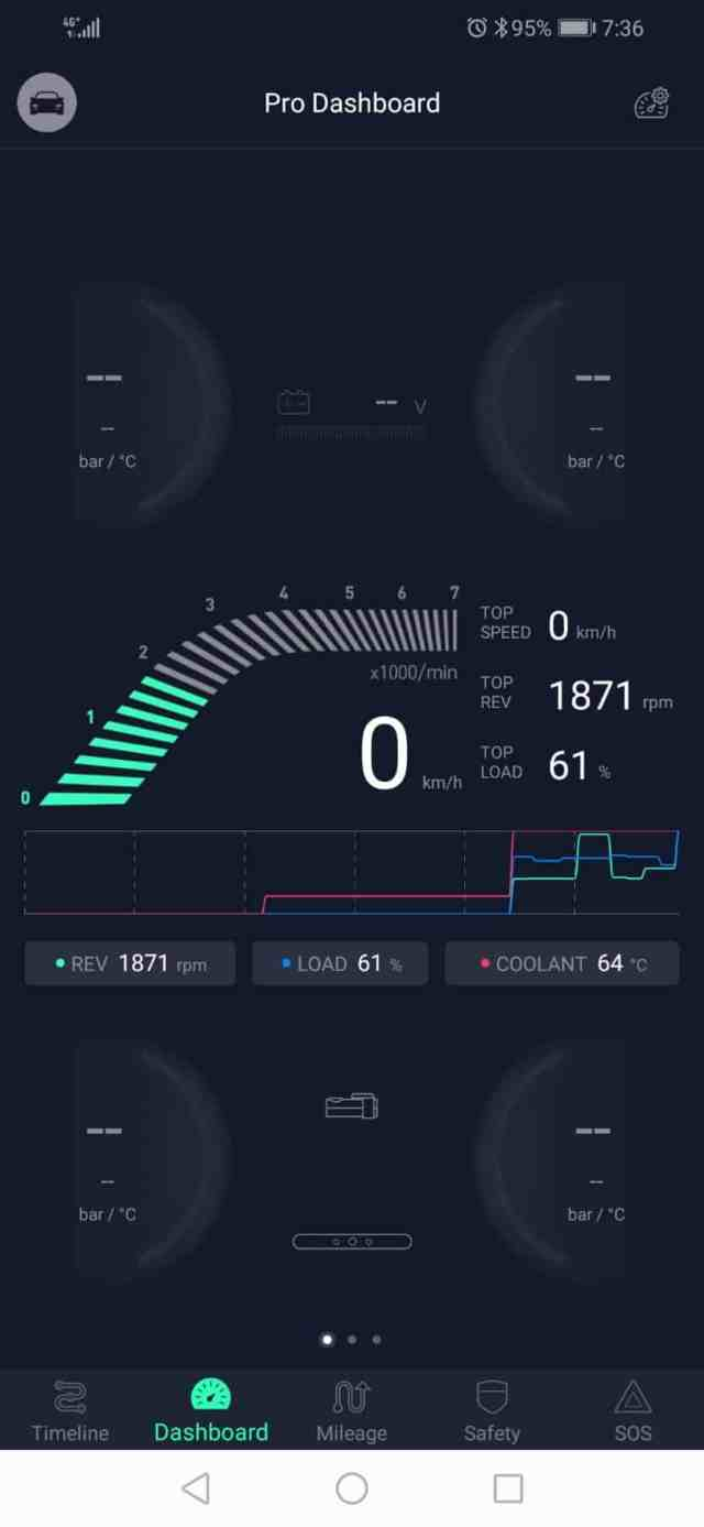ZUS® Smart Vehicle Health Monitor Mini