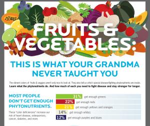 fruits-veggies-precisionnutrition-083114