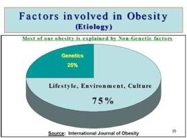 obesity-genetic