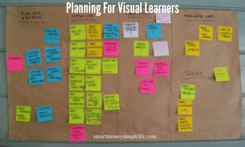 the ultimate frugal planner for visual learners