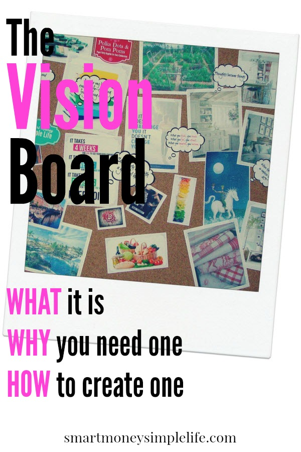The vision board what it is why you need one and how to for Home design vision board