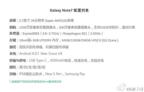 Galaxy Note7の最新スペックがリーク!