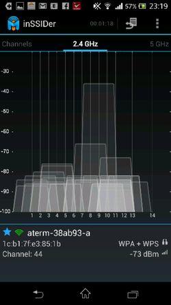 ATERM PA-WG1800HP07