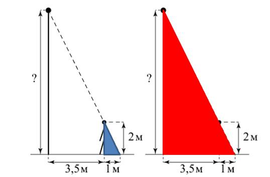 Задача 8 (№ 8903) - Человек, рост которого равен 2м, стоит на расстоянии 3,5 м от уличного фонаря