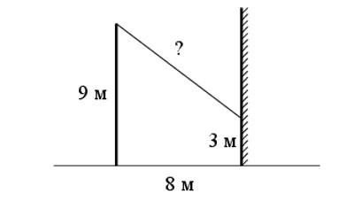 Задача 8 (№ 8811) - От столба высотой 9 м к дому натянут провод