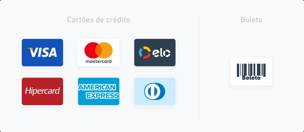 Formas de pagamento - SmartSeller