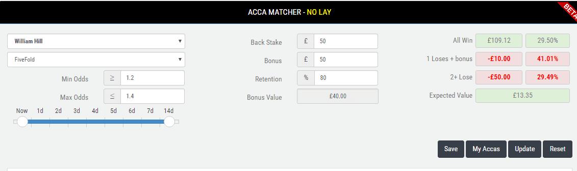 Accumulator Betting Tips - Can accumulators be profitable? -