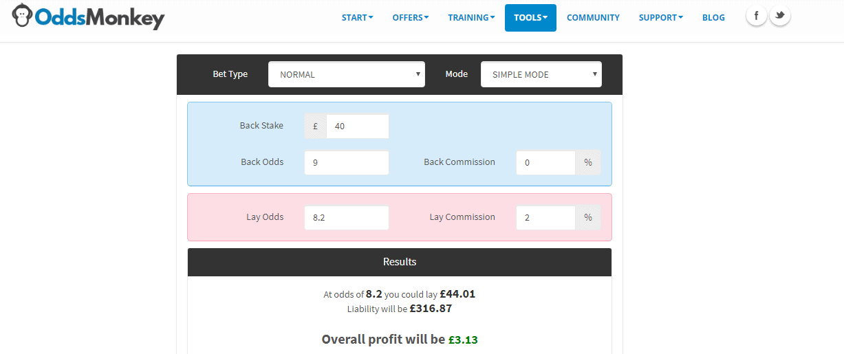 Making Money From Sports Betting