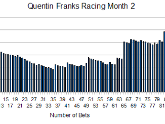 Quentin Franks Results
