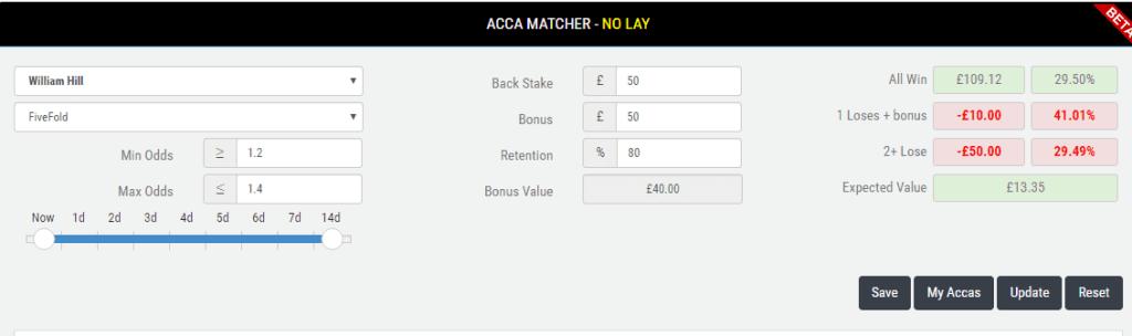Accumulator betting profits