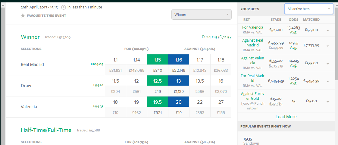 Betting And Trading Challenge April
