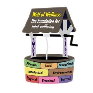 well of wellness smart steps