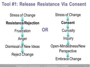 Neuroscience Tool For Releasing Resistance
