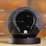 4 MUST HAVE Futuristic Smart Home Gadgets which make your life easier...