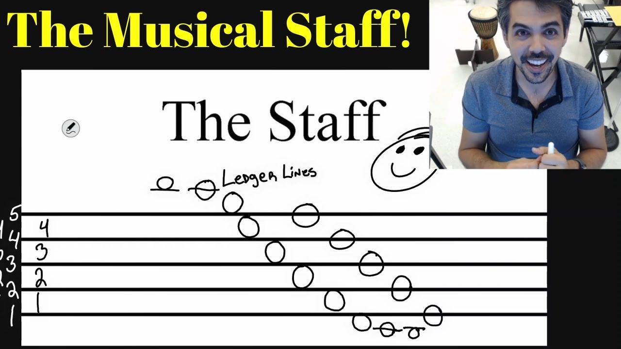 Music Reading Basics: Musical Staff 1