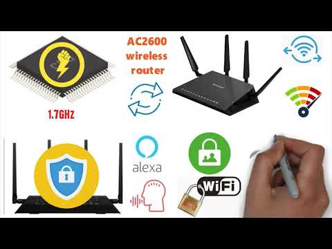 Best wireless routers in the market | frenur