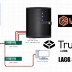 Tutorial: TrueNAS FreeNAS LAGG & LACP Setup
