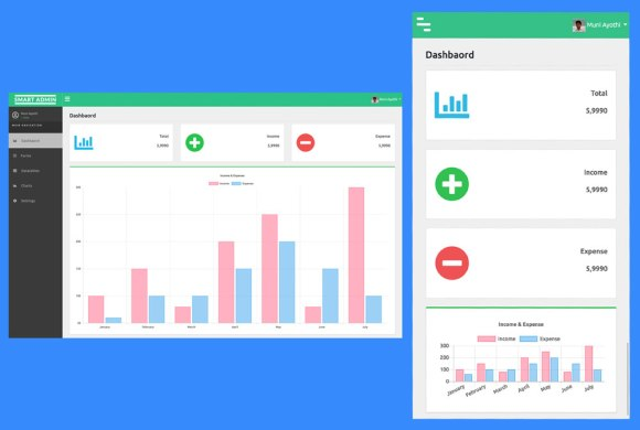 Free Responsive Admin Template Charts Bootstrap4 HTML5 CSS3