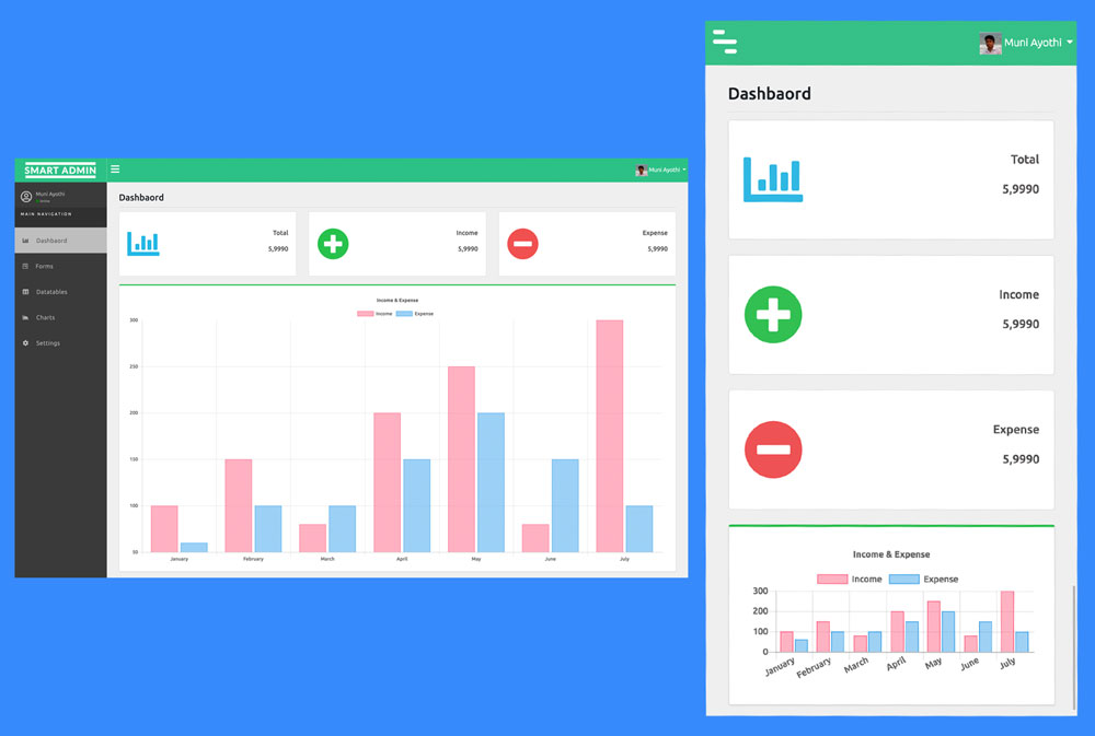 admin dashboard template free download html5 css3 bootstrap
