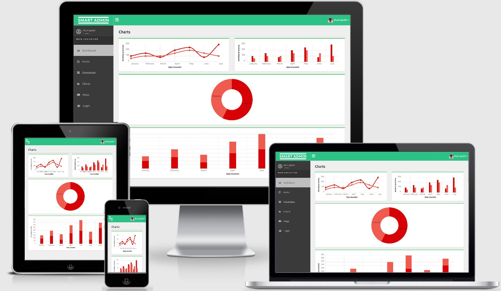 Free Responsive ReactJS Admin Template Using Bootstrap 4