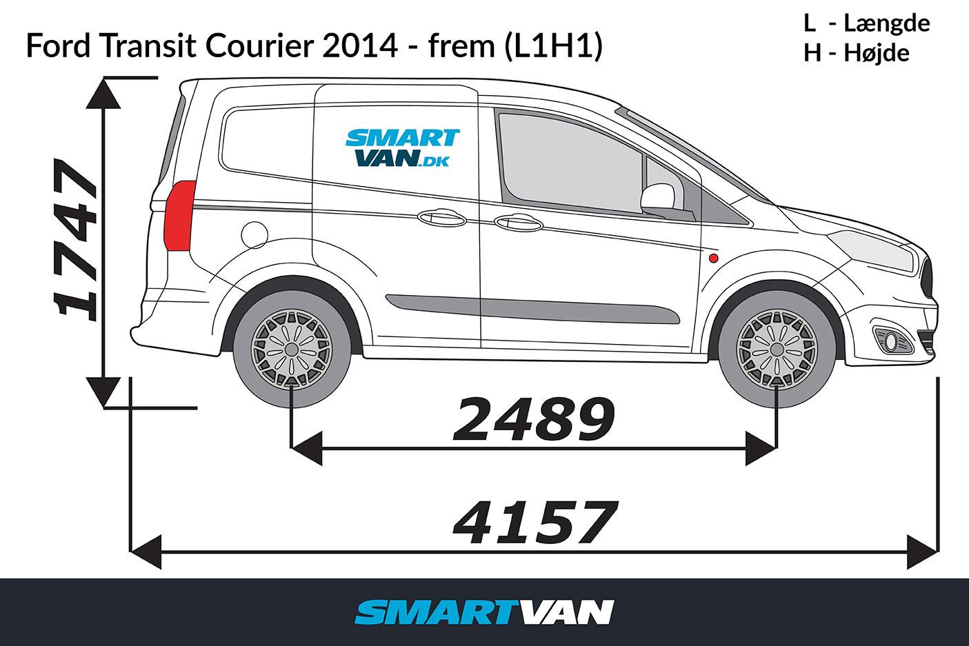 Beskyt Din Varevogn Mod Buler Med Et Holdbart Ford Transit