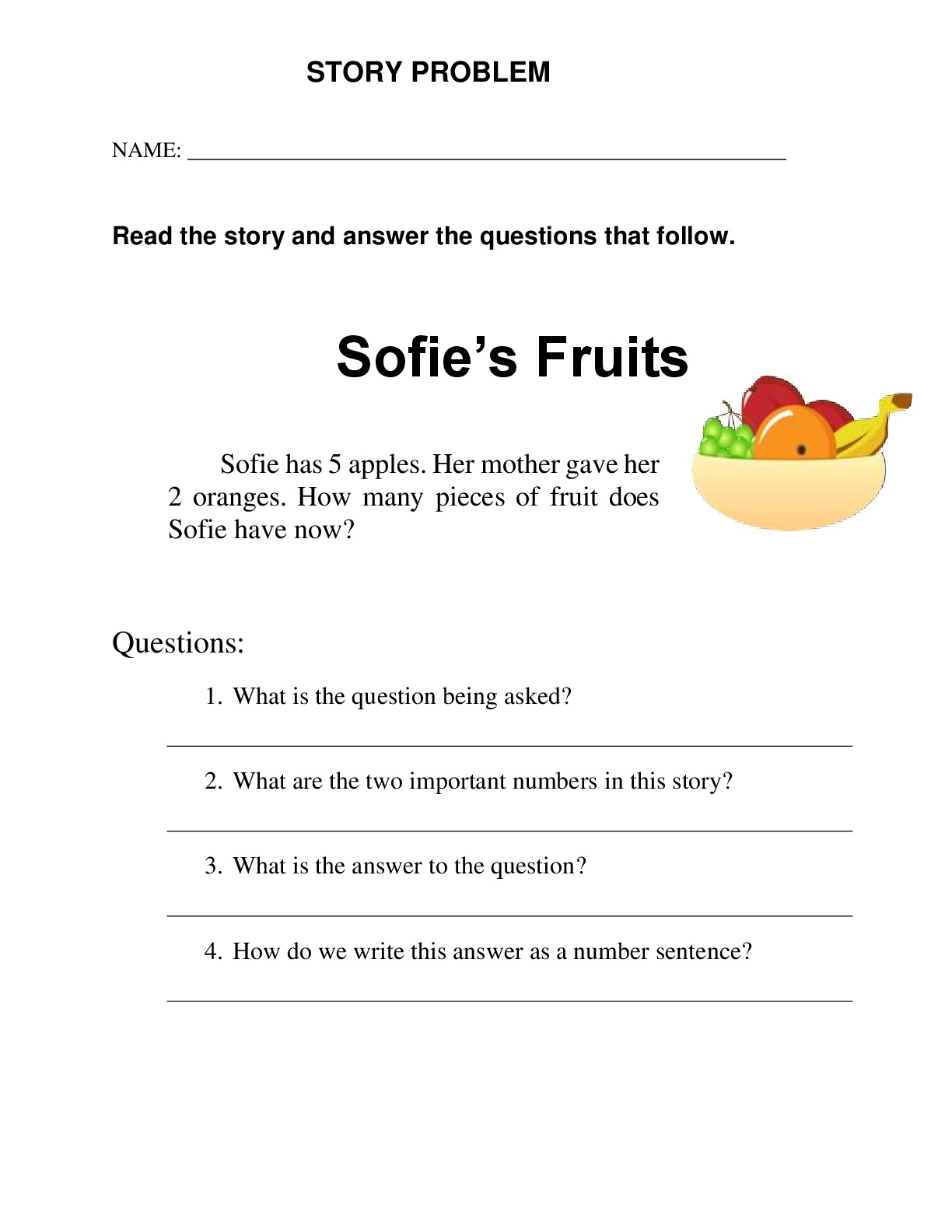 Sofie S Fruits